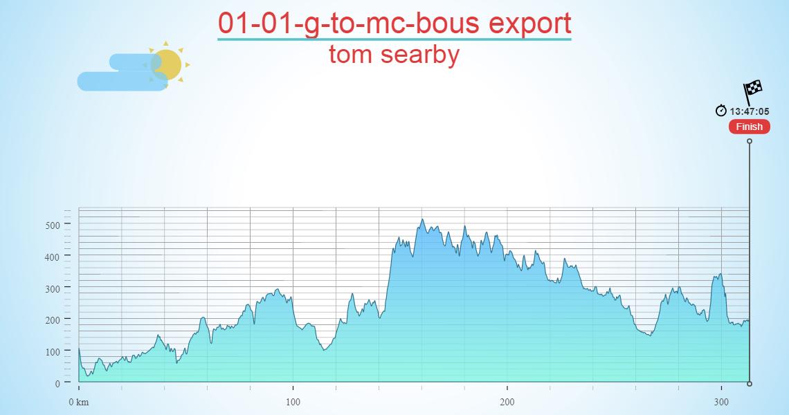 01-01-g-to-mc-bous export