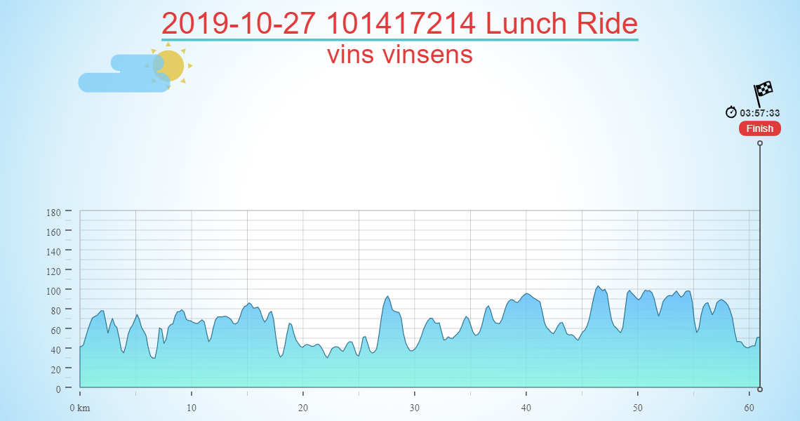 2019-10-27 101417214 Lunch Ride