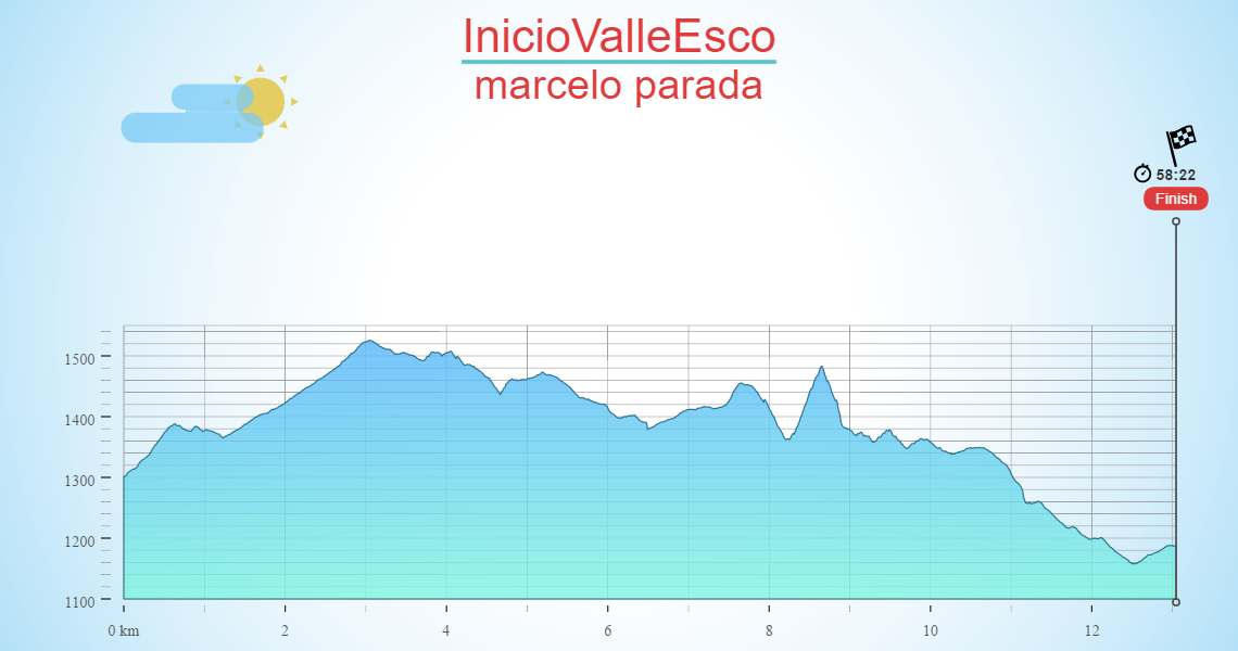 InicioValleEsco