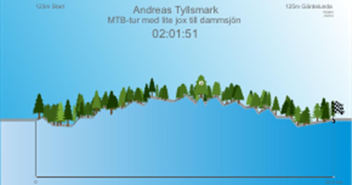 MTB-tur med lite jox till dammsjön