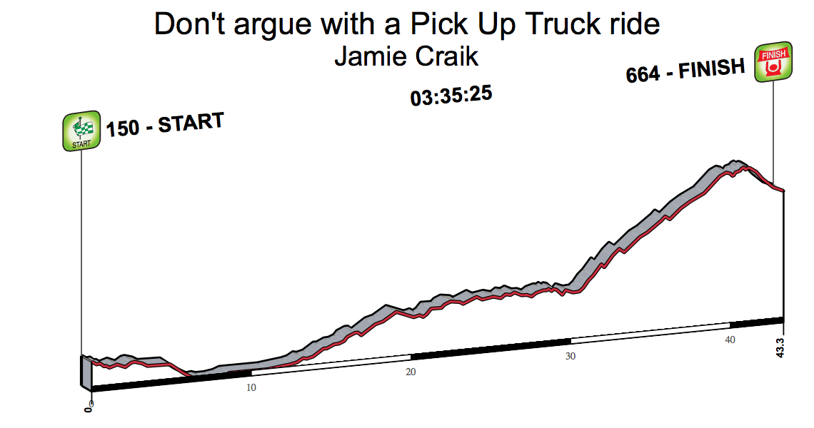 Don't argue with a Pick Up Truck ride