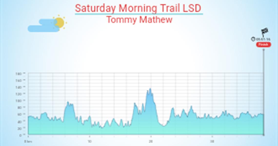 Saturday Morning Trail LSD
