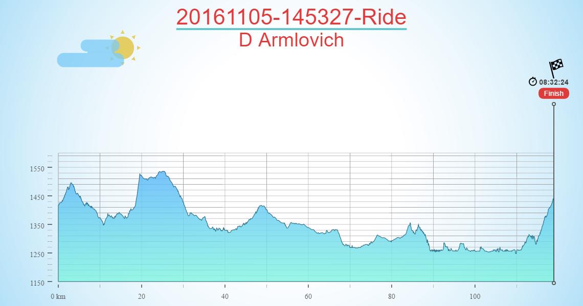 20161105-145327-Ride