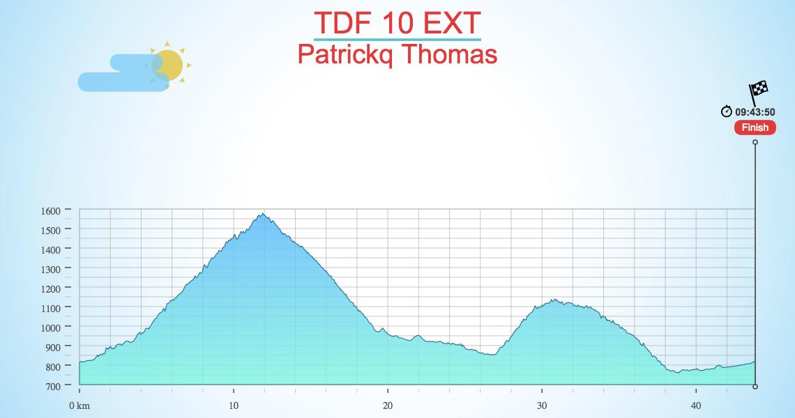 TDF 10 EXT