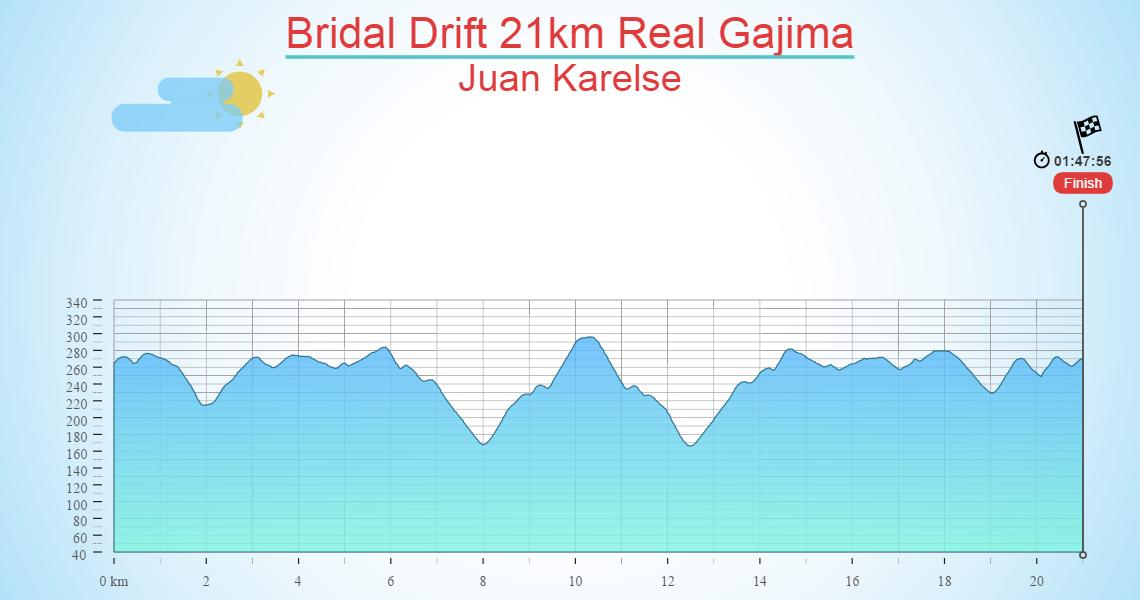 Bridal Drift 21km Real Gajima