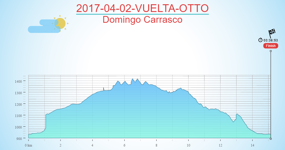 2017-04-02-VUELTA-OTTO
