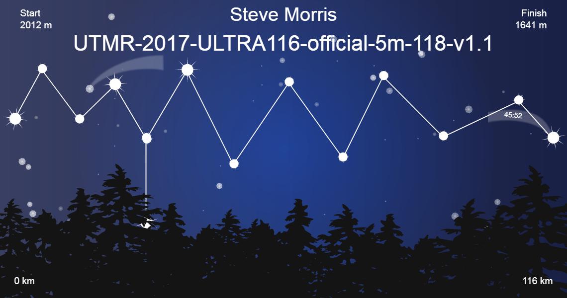 UTMR-2017-ULTRA116-official-5m-118-v1.1