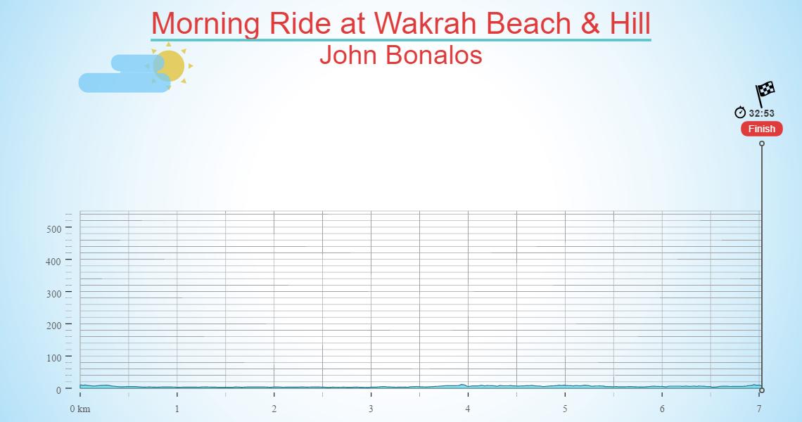 Morning Ride at Wakrah Beach & Hill