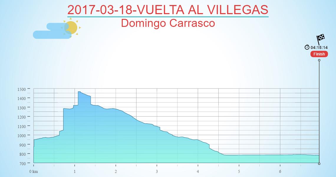 2017-03-18-VUELTA AL VILLEGAS