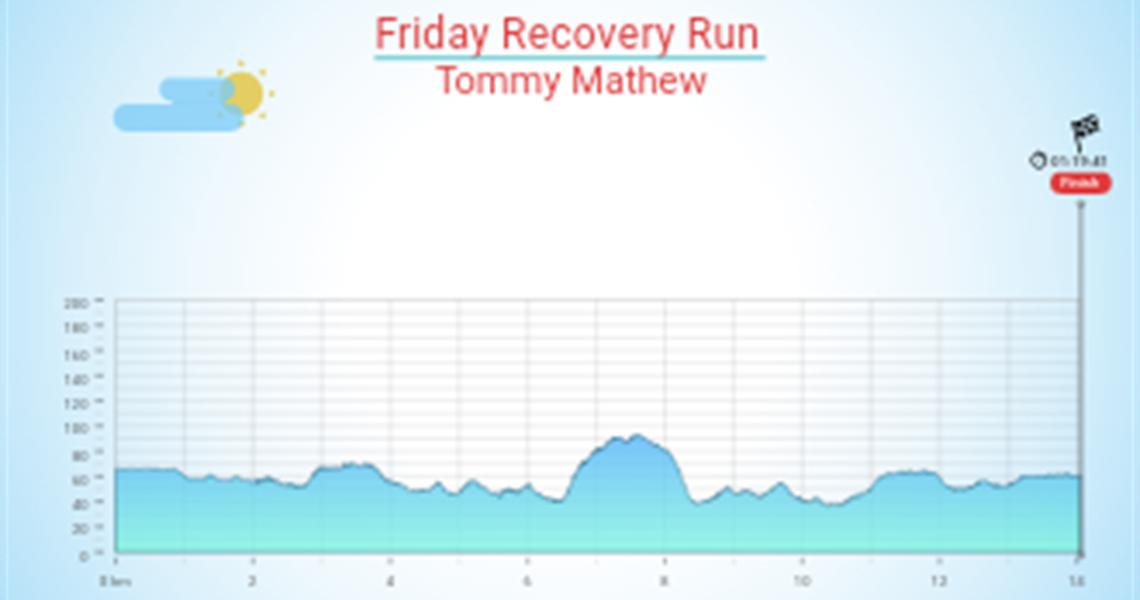 Friday Recovery Run