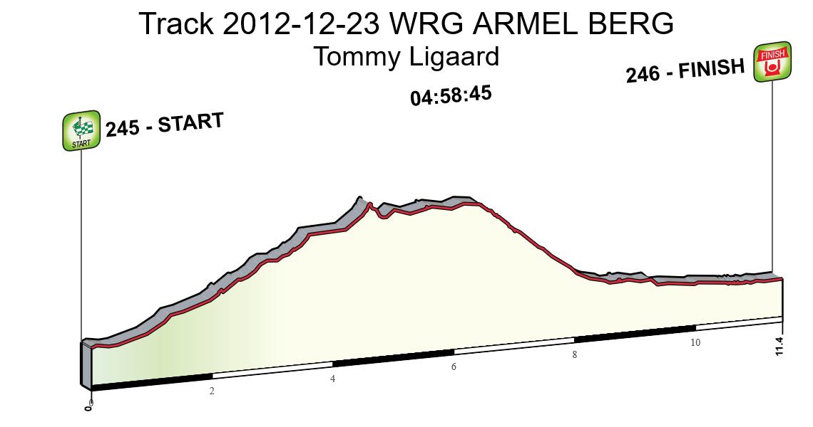 Track 2012-12-23 WRG ARMEL BERG