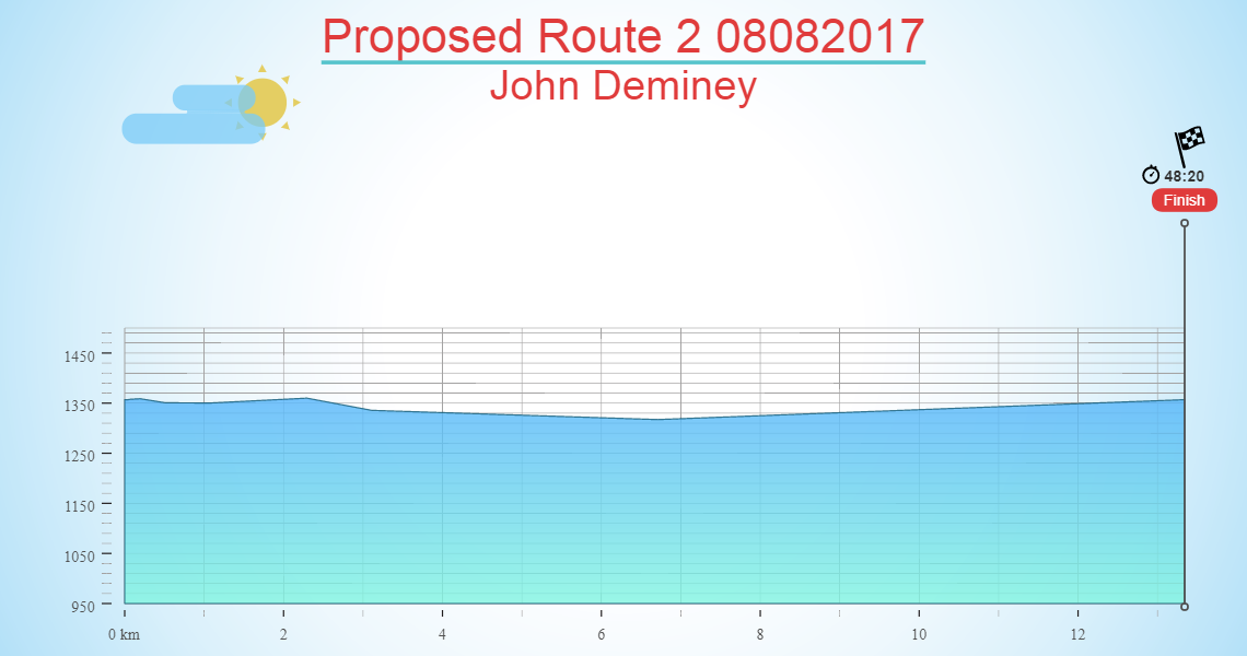 Proposed Route 2 08082017