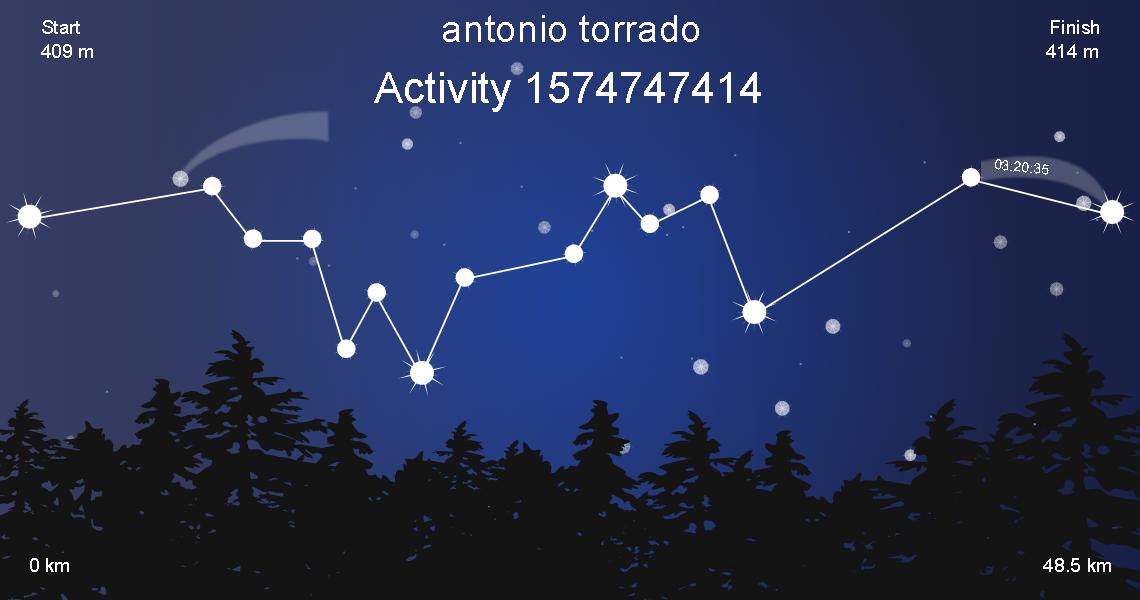 Activity 1574747414