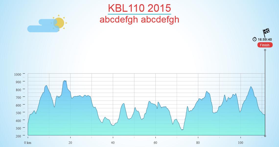 KBL110 2015