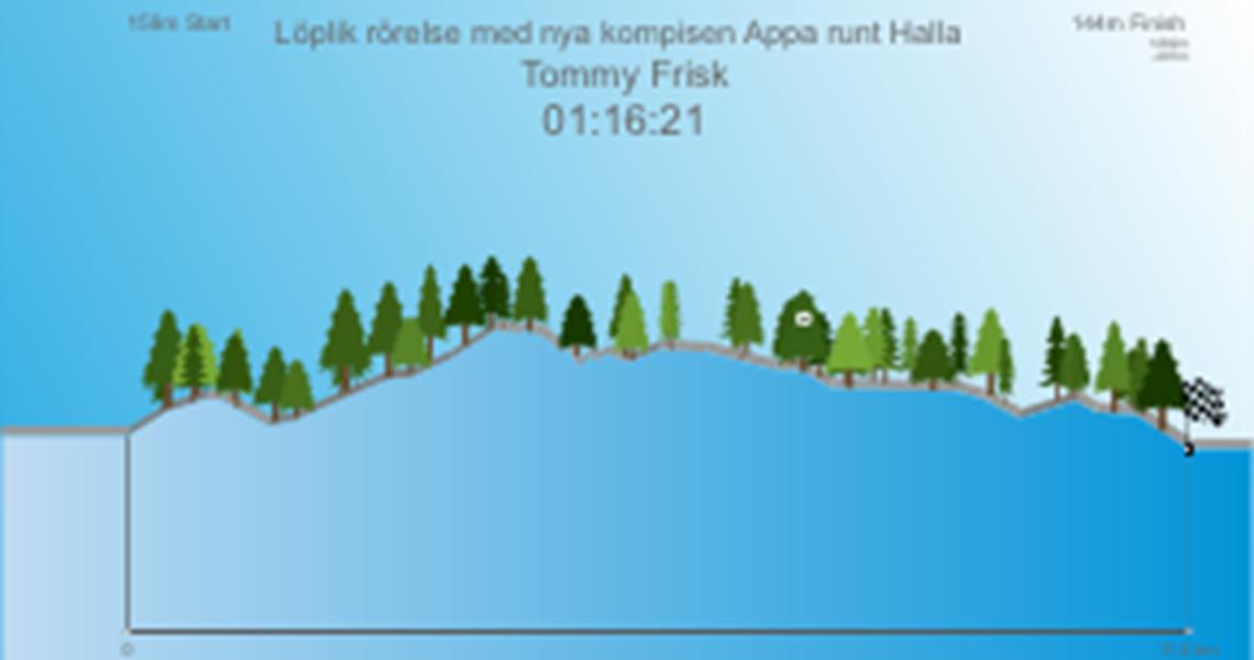 Löplik rörelse med nya kompisen Appa runt Halla