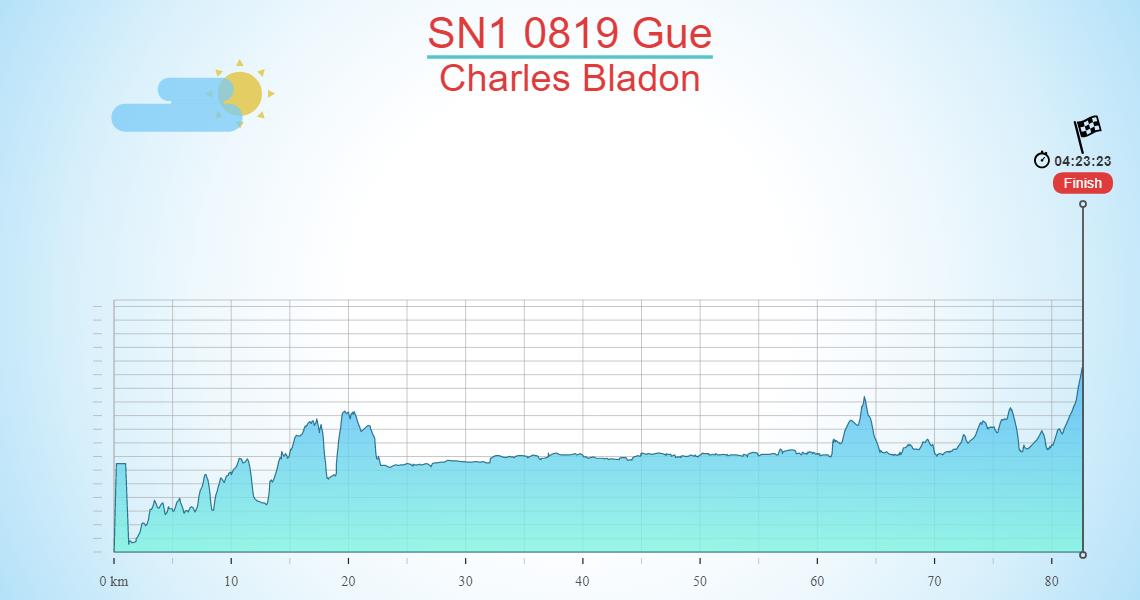 SN1 0819 Gue