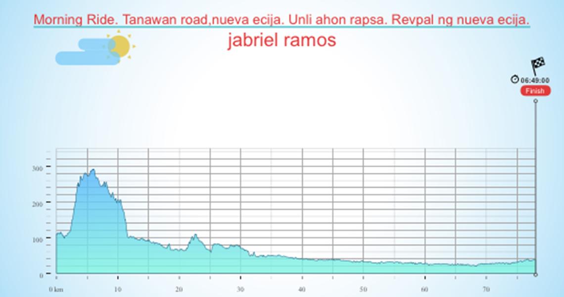 Morning Ride. Tanawan road,nueva ecija. Unli ahon rapsa. Revpal ng nueva ecija.