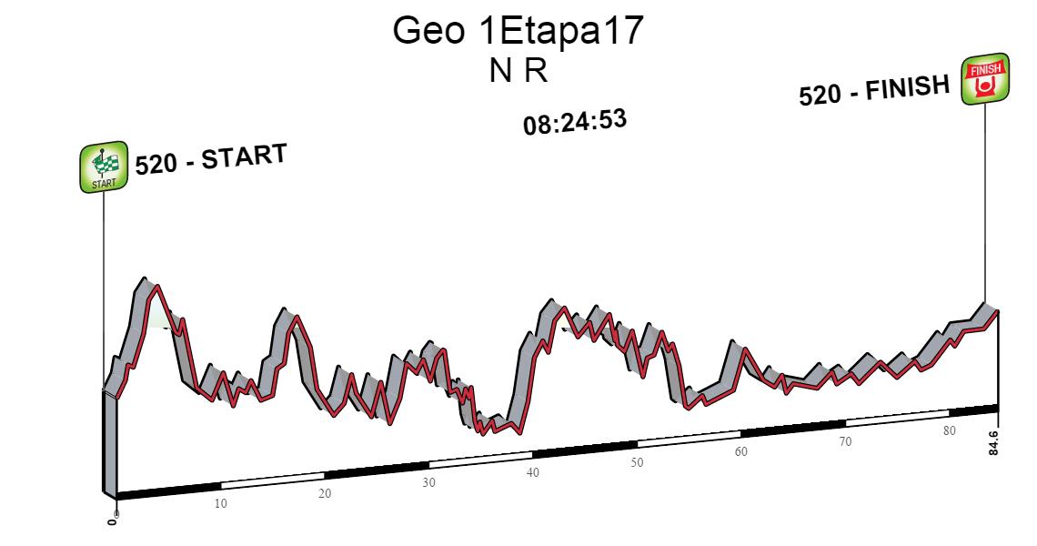 Geo 1Etapa17