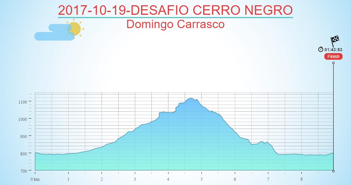 2017-10-19-DESAFIO CERRO NEGRO