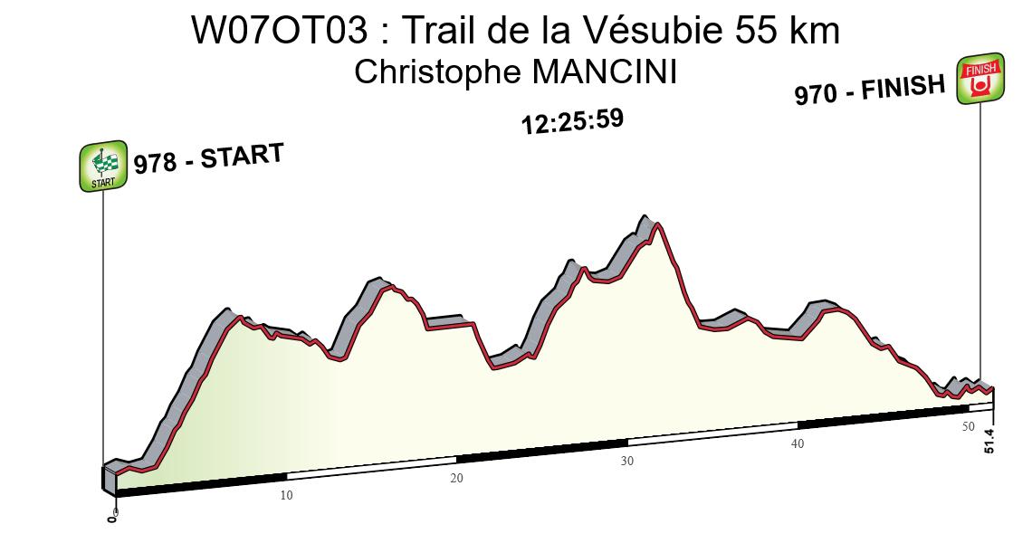 W07OT03 : Trail de la Vésubie 55 km