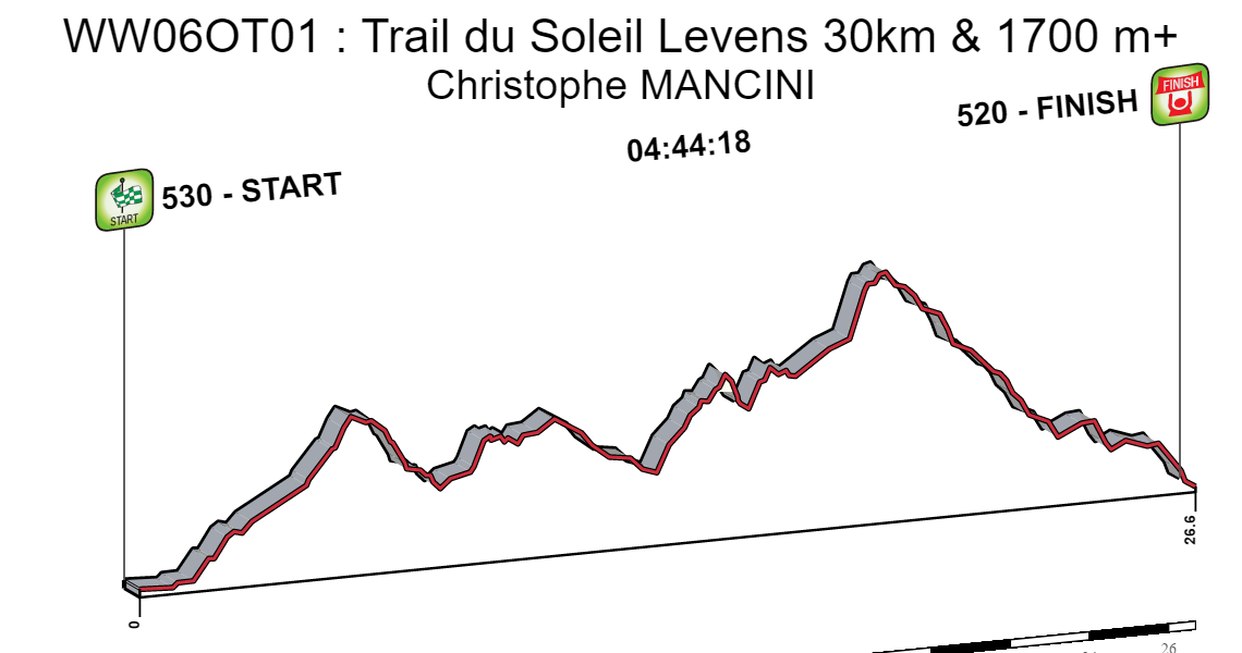 WW06OT01 : Trail du Soleil Levens 30km & 1700 m+