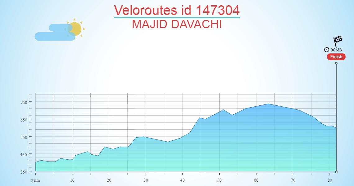 Veloroutes id 147304