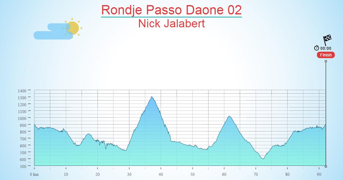 Rondje Passo Daone 02