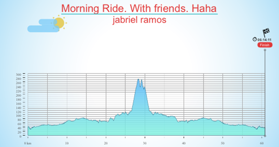 Morning Ride. With friends. Haha