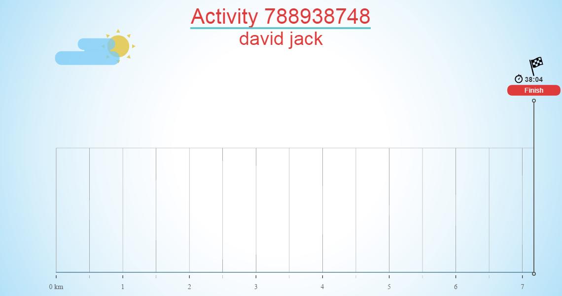Activity 788938748