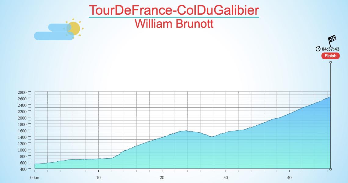 TourDeFrance-ColDuGalibier