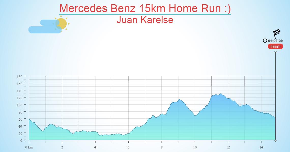 Mercedes Benz 15km Home Run :)